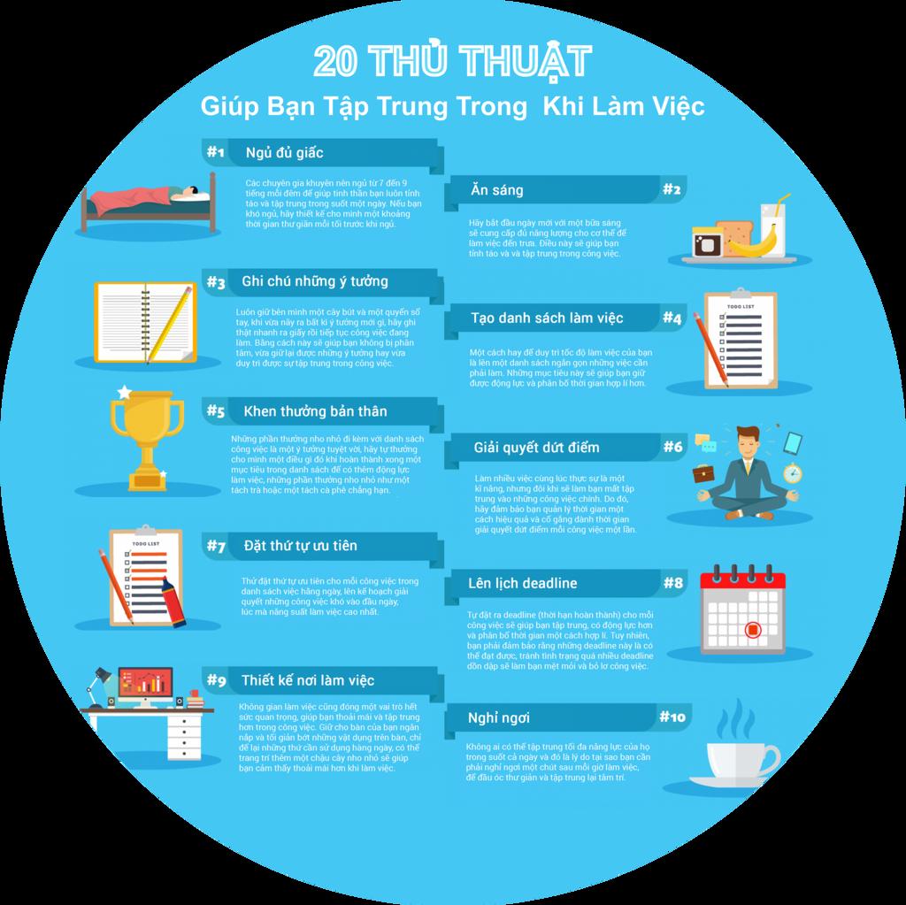 20 thủ thuật đơn giản giúp bạn tập trung khi làm việc